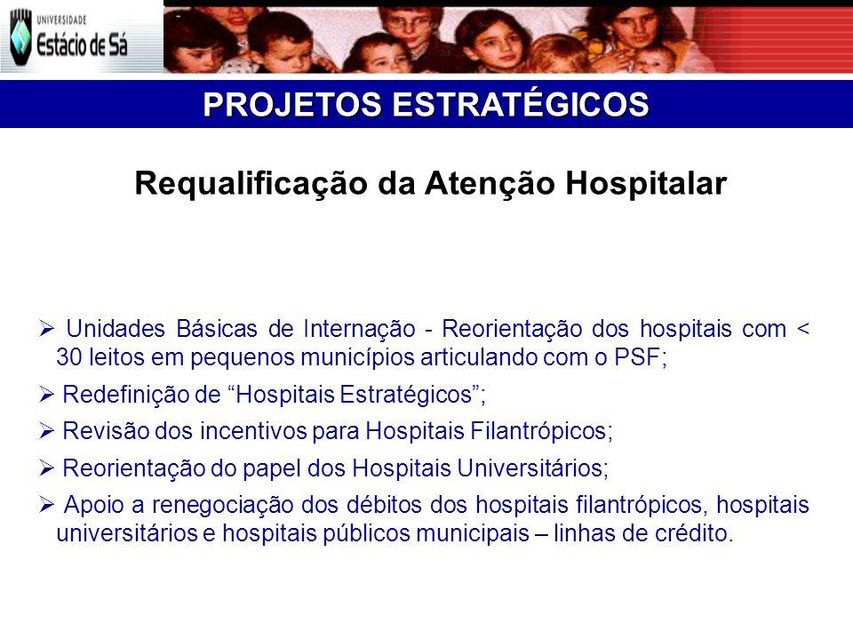 PROJETOS ESTRATÉGICOS Unidades Básicas de Internação - Reorientação dos hospitais com < 30 leitos em pequenos municípios articulando com o PSF; Redefinição de Hospitais Estratégicos; Revisão dos incentivos para Hospitais Filantrópicos; Reorientação do papel dos Hospitais Universitários; Apoio a renegociação dos débitos dos hospitais filantrópicos, hospitais universitários e hospitais públicos municipais – linhas de crédito.