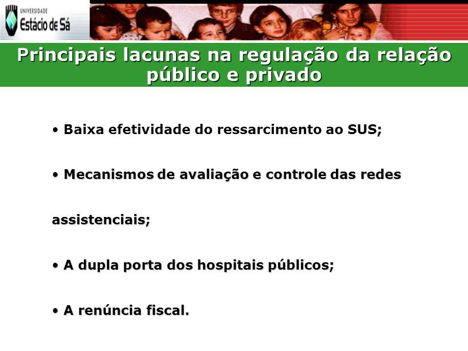 ; Baixa efetividade do ressarcimento ao SUS; Mecanismos de avaliação e controle das redes assistenciais; Mecanismos de avaliação e controle das redes assistenciais; A dupla porta dos hospitais públicos; A dupla porta dos hospitais públicos; A renúncia fiscal.