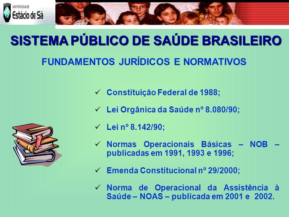 SISTEMA PÚBLICO DE SAÚDE BRASILEIRO FUNDAMENTOS JURÍDICOS E NORMATIVOS Constituição Federal de 1988; Lei Orgânica da Saúde nº 8.080/90; Lei nº 8.142/90; Normas Operacionais Básicas – NOB – publicadas em 1991, 1993 e 1996; Emenda Constitucional nº 29/2000; Norma de Operacional da Assistência à Saúde – NOAS – publicada em 2001 e 2002.