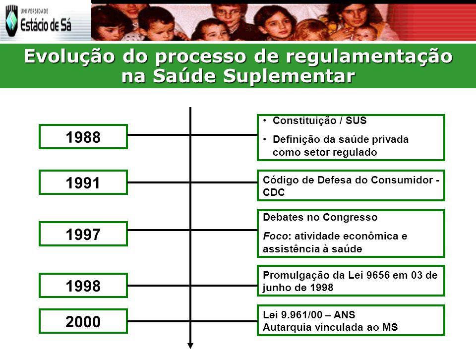 SERÁ VOTADO NA PRÓXIMA SEMANA A CSS – CONTUIBUIÇÃO SOCIAL PARA A SAÚDE, COM PERCENTUAL DE 1%.