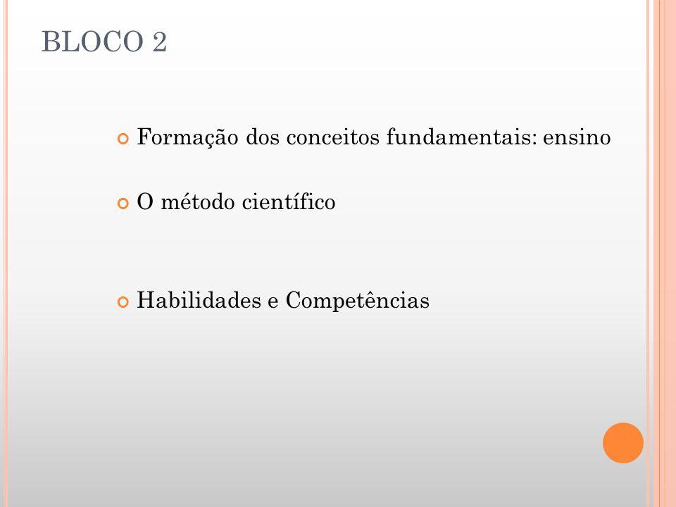 BLOCO 2 Formação dos conceitos fundamentais: ensino O método científico Habilidades e Competências