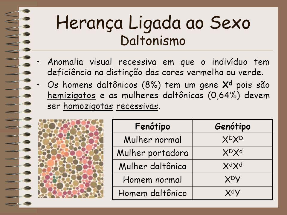 Herança Ligada ao Sexo Daltonismo Anomalia visual recessiva em que o indivíduo tem deficiência na distinção das cores vermelha ou verde. Os homens dal