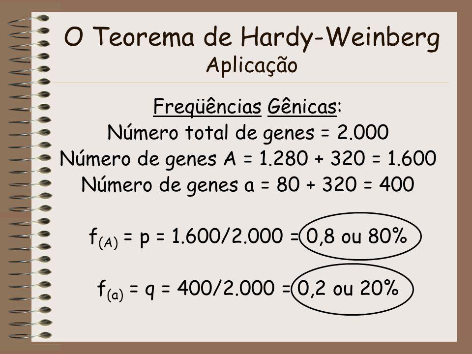 O Teorema de Hardy-Weinberg Aplicação Freqüências Gênicas: Número total de genes = 2.000 Número de genes A = 1.280 + 320 = 1.600 Número de genes a = 8