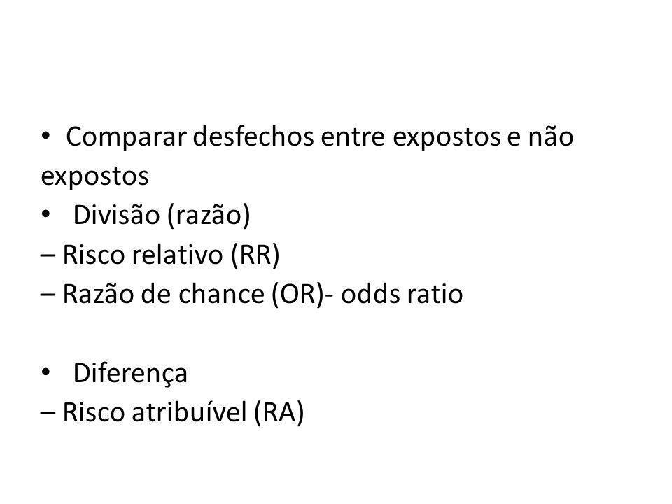 Comparar desfechos entre expostos e não expostos Divisão (razão) – Risco relativo (RR) – Razão de chance (OR)- odds ratio Diferença – Risco atribuível