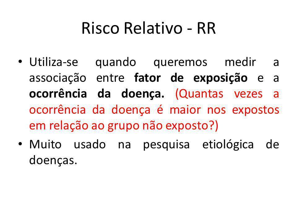 Risco Relativo - RR Utiliza-se quando queremos medir a associação entre fator de exposição e a ocorrência da doença. (Quantas vezes a ocorrência da do