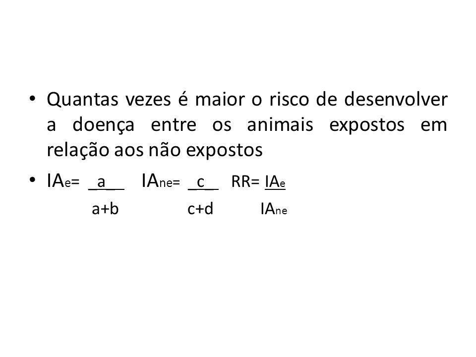 Quantas vezes é maior o risco de desenvolver a doença entre os animais expostos em relação aos não expostos IA e = _a_ IA ne = _c_ RR= IA e a+b c+d IA