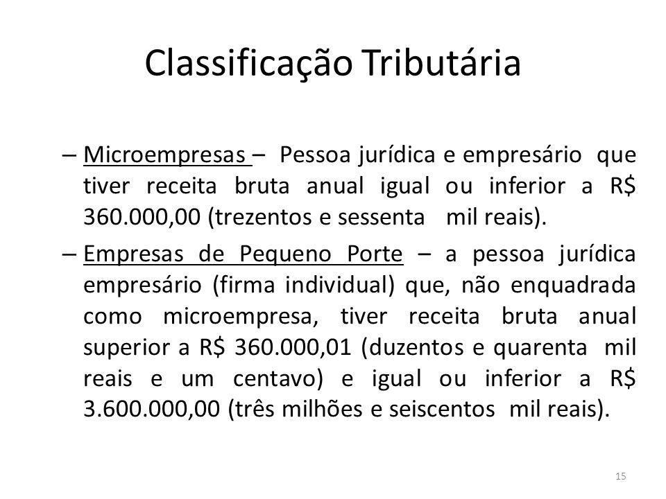 15 Classificação Tributária – Microempresas – Pessoa jurídica e empresário que tiver receita bruta anual igual ou inferior a R$ 360.000,00 (trezentos