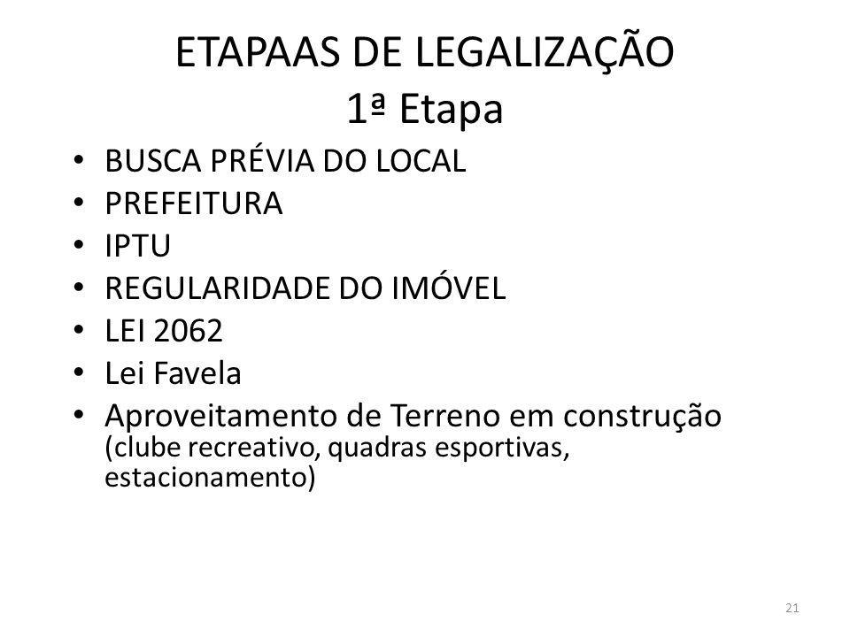 21 ETAPAAS DE LEGALIZAÇÃO 1ª Etapa BUSCA PRÉVIA DO LOCAL PREFEITURA IPTU REGULARIDADE DO IMÓVEL LEI 2062 Lei Favela Aproveitamento de Terreno em const