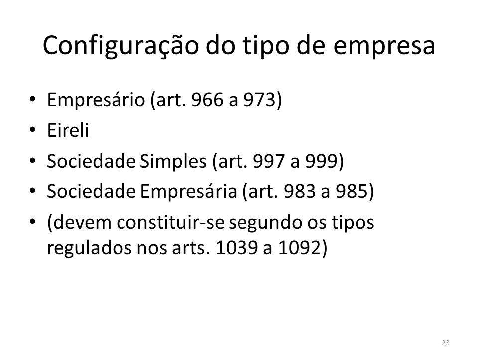 23 Configuração do tipo de empresa Empresário (art. 966 a 973) Eireli Sociedade Simples (art. 997 a 999) Sociedade Empresária (art. 983 a 985) (devem