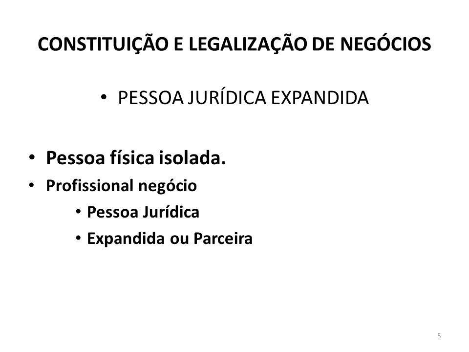 5 CONSTITUIÇÃO E LEGALIZAÇÃO DE NEGÓCIOS PESSOA JURÍDICA EXPANDIDA Pessoa física isolada. Profissional negócio Pessoa Jurídica Expandida ou Parceira
