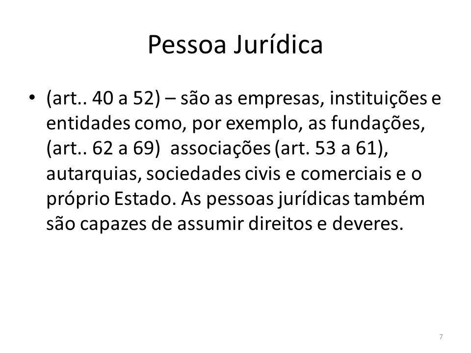 7 Pessoa Jurídica (art.. 40 a 52) – são as empresas, instituições e entidades como, por exemplo, as fundações, (art.. 62 a 69) associações (art. 53 a