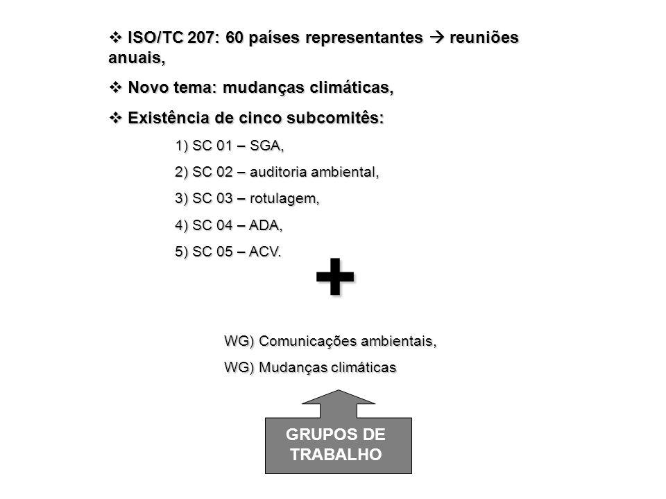 ISO/TC 207: 60 países representantes reuniões anuais, ISO/TC 207: 60 países representantes reuniões anuais, Novo tema: mudanças climáticas, Novo tema:
