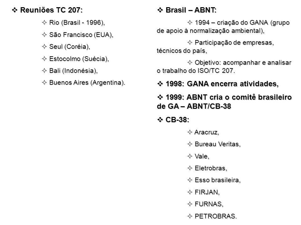 Reuniões TC 207: Reuniões TC 207: Rio (Brasil - 1996), Rio (Brasil - 1996), São Francisco (EUA), São Francisco (EUA), Seul (Coréia), Seul (Coréia), Es