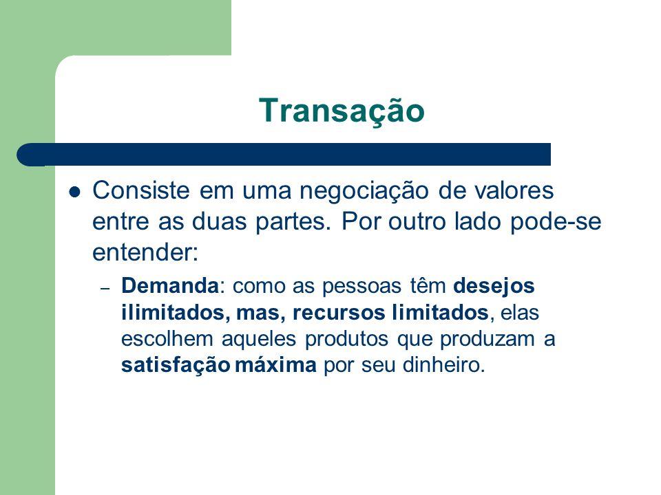 Transação Consiste em uma negociação de valores entre as duas partes. Por outro lado pode-se entender: – Demanda: como as pessoas têm desejos ilimitad