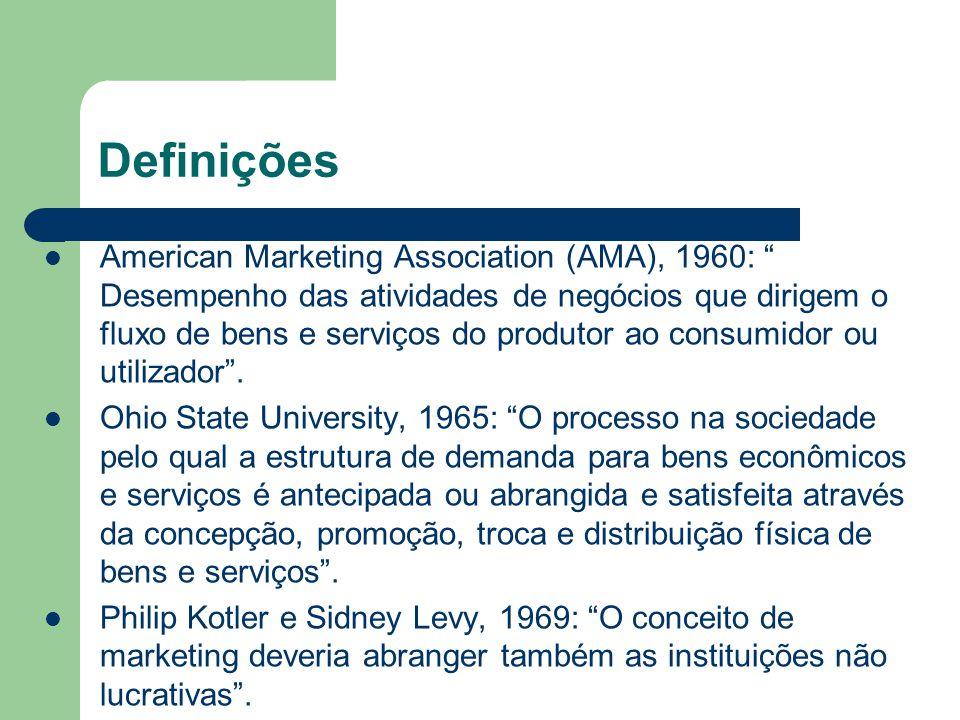 Definições American Marketing Association (AMA), 1960: Desempenho das atividades de negócios que dirigem o fluxo de bens e serviços do produtor ao con