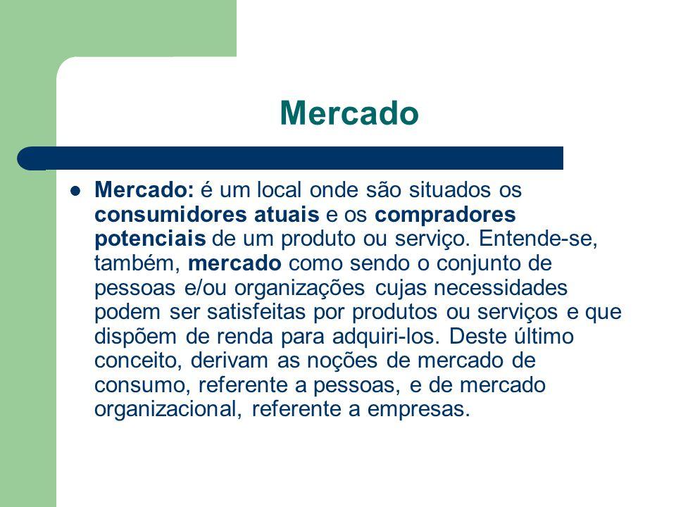 Mercado Mercado: é um local onde são situados os consumidores atuais e os compradores potenciais de um produto ou serviço. Entende-se, também, mercado