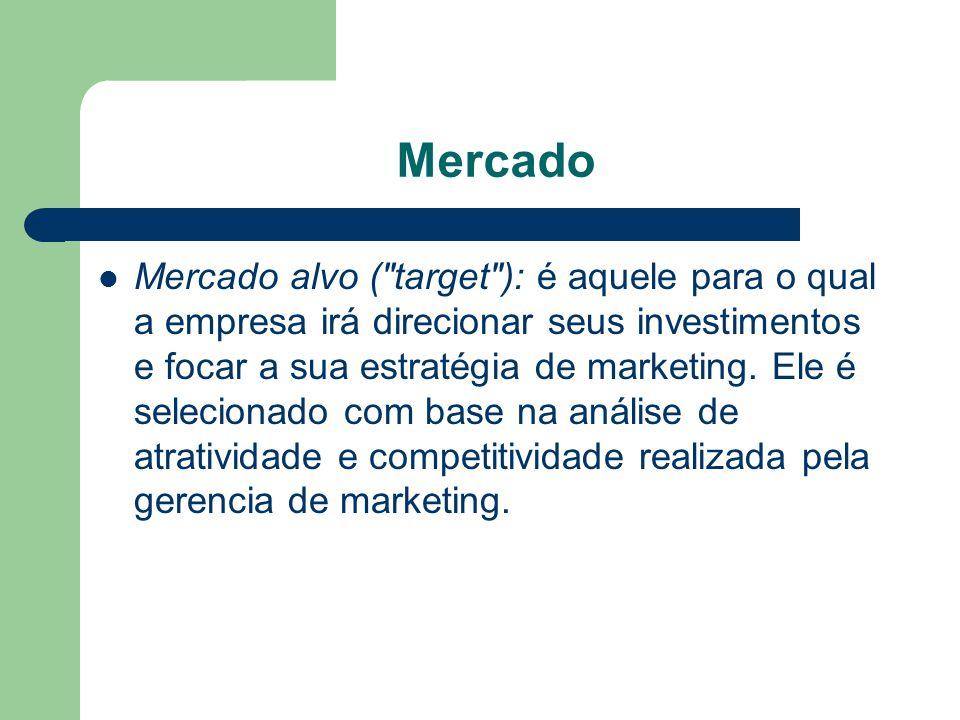 Mercado Mercado alvo (