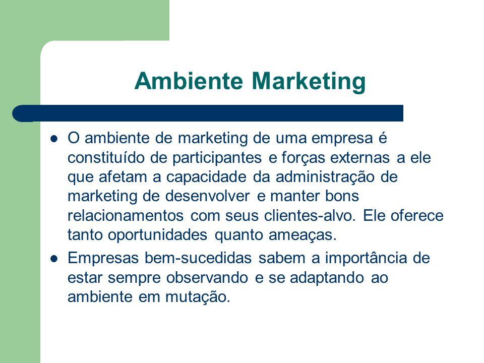 Ambiente Marketing O ambiente de marketing de uma empresa é constituído de participantes e forças externas a ele que afetam a capacidade da administra