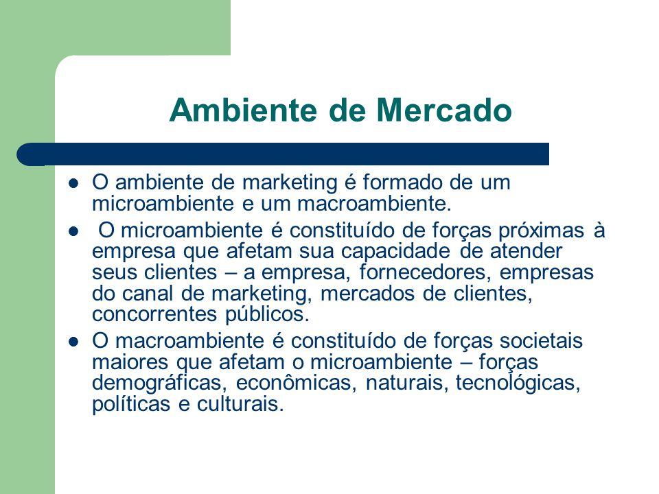 Ambiente de Mercado O ambiente de marketing é formado de um microambiente e um macroambiente. O microambiente é constituído de forças próximas à empre
