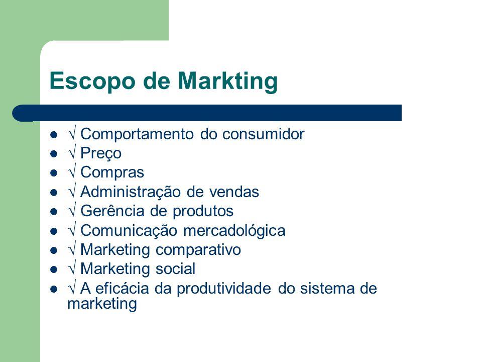 Escopo de Markting Comportamento do consumidor Preço Compras Administração de vendas Gerência de produtos Comunicação mercadológica Marketing comparat