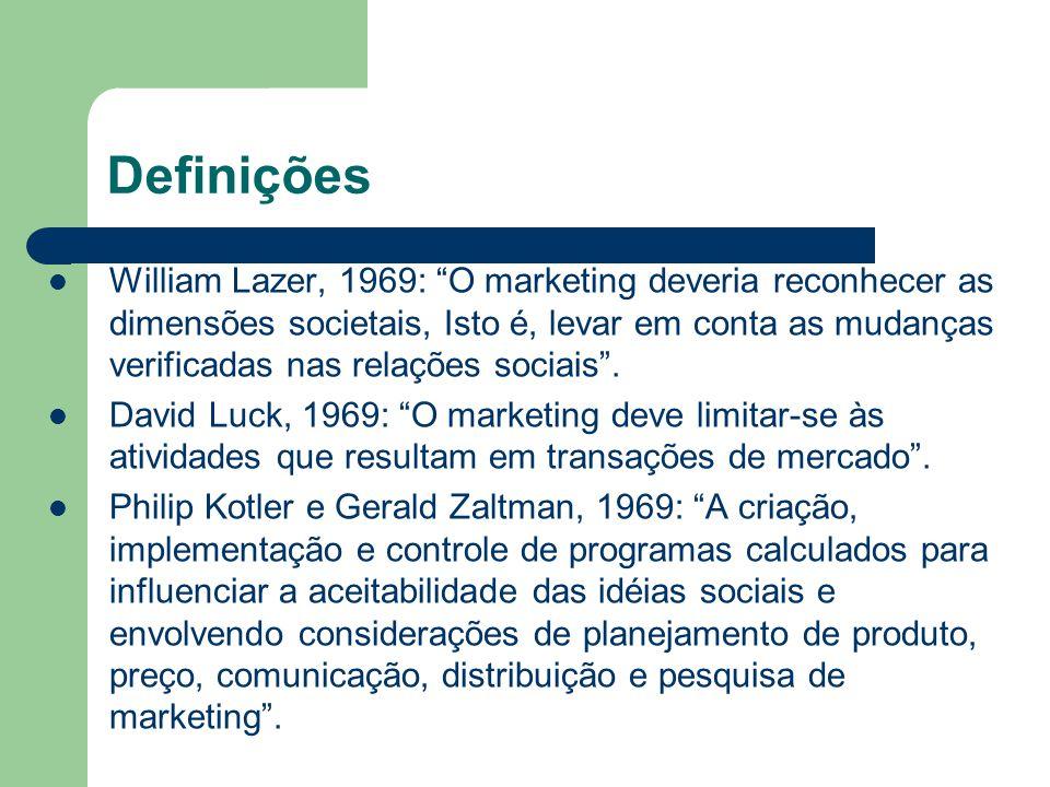 Definições William Lazer, 1969: O marketing deveria reconhecer as dimensões societais, Isto é, levar em conta as mudanças verificadas nas relações soc