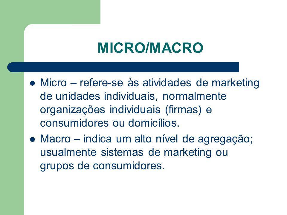 MICRO/MACRO Micro – refere-se às atividades de marketing de unidades individuais, normalmente organizações individuais (firmas) e consumidores ou domi
