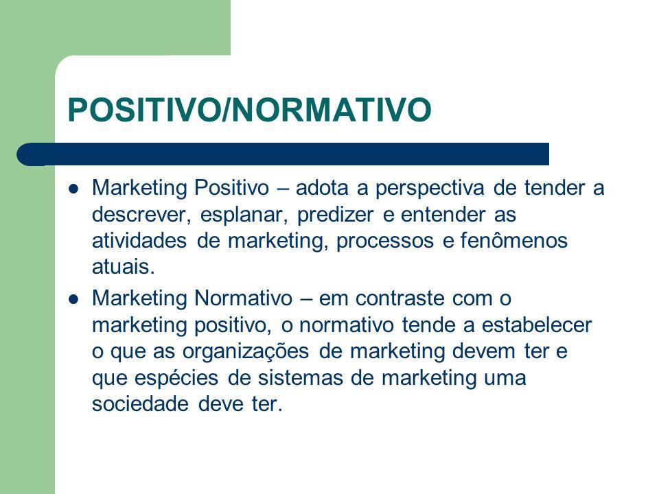 POSITIVO/NORMATIVO Marketing Positivo – adota a perspectiva de tender a descrever, esplanar, predizer e entender as atividades de marketing, processos