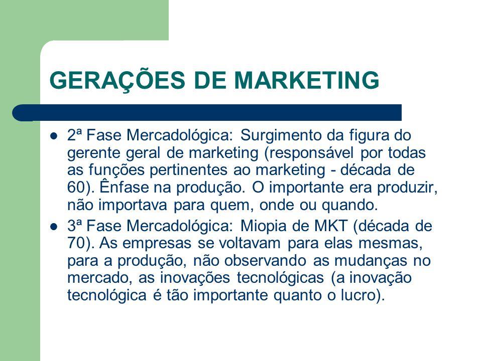 GERAÇÕES DE MARKETING 2ª Fase Mercadológica: Surgimento da figura do gerente geral de marketing (responsável por todas as funções pertinentes ao marke