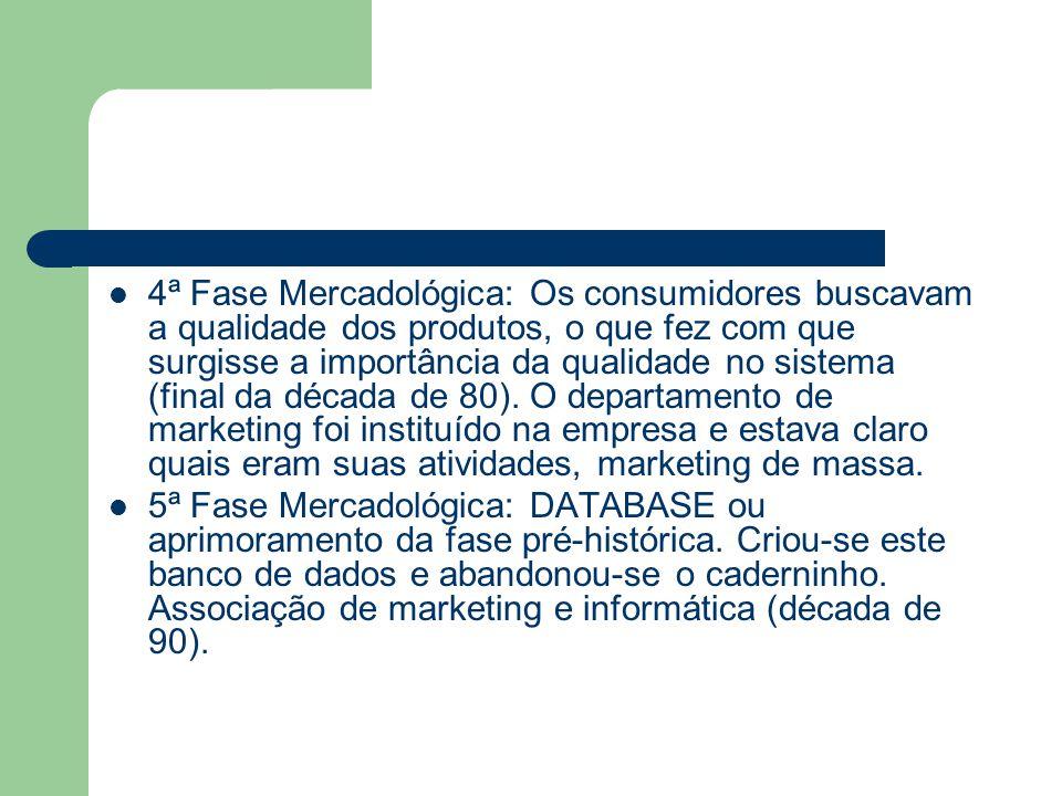 4ª Fase Mercadológica: Os consumidores buscavam a qualidade dos produtos, o que fez com que surgisse a importância da qualidade no sistema (final da d