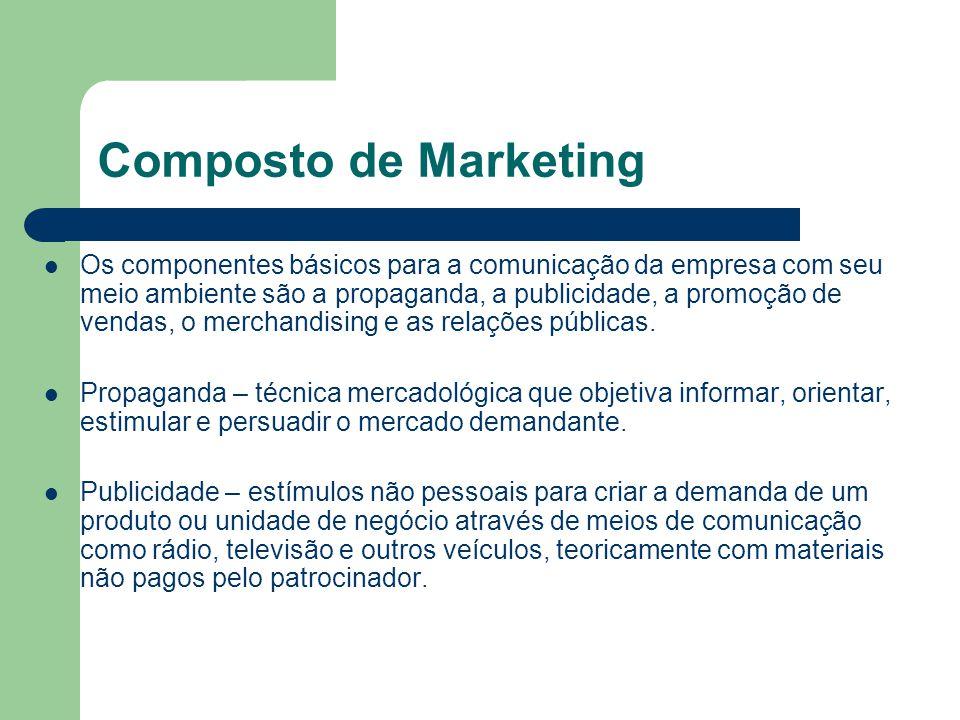 Composto de Marketing Os componentes básicos para a comunicação da empresa com seu meio ambiente são a propaganda, a publicidade, a promoção de vendas