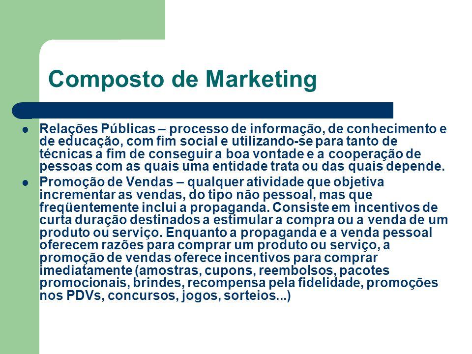 Composto de Marketing Relações Públicas – processo de informação, de conhecimento e de educação, com fim social e utilizando-se para tanto de técnicas