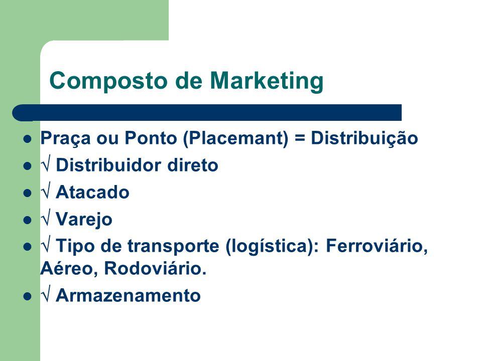 Composto de Marketing Praça ou Ponto (Placemant) = Distribuição Distribuidor direto Atacado Varejo Tipo de transporte (logística): Ferroviário, Aéreo,