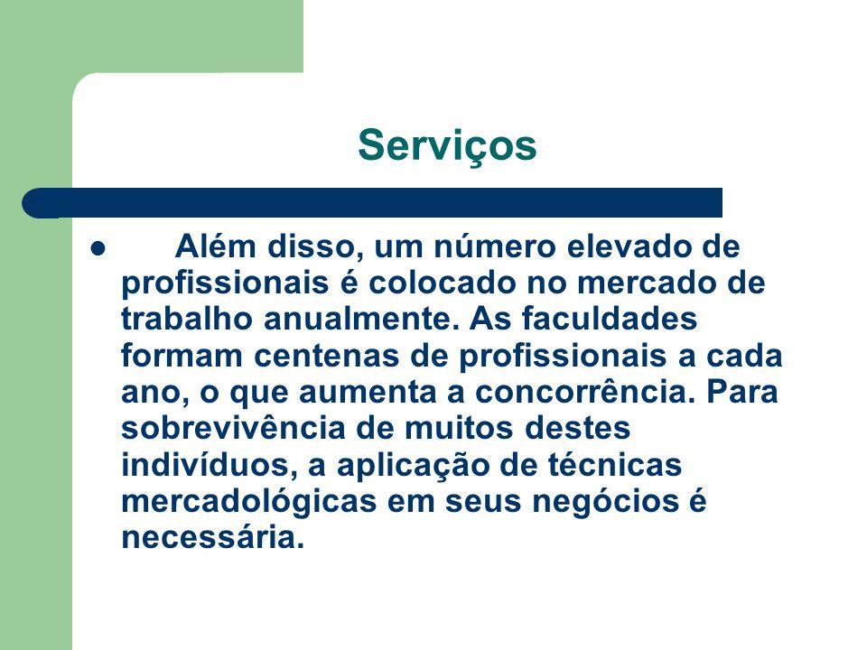 Serviços Além disso, um número elevado de profissionais é colocado no mercado de trabalho anualmente. As faculdades formam centenas de profissionais a