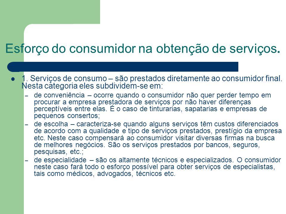 Esforço do consumidor na obtenção de serviços. 1. Serviços de consumo – são prestados diretamente ao consumidor final. Nesta categoria eles subdividem