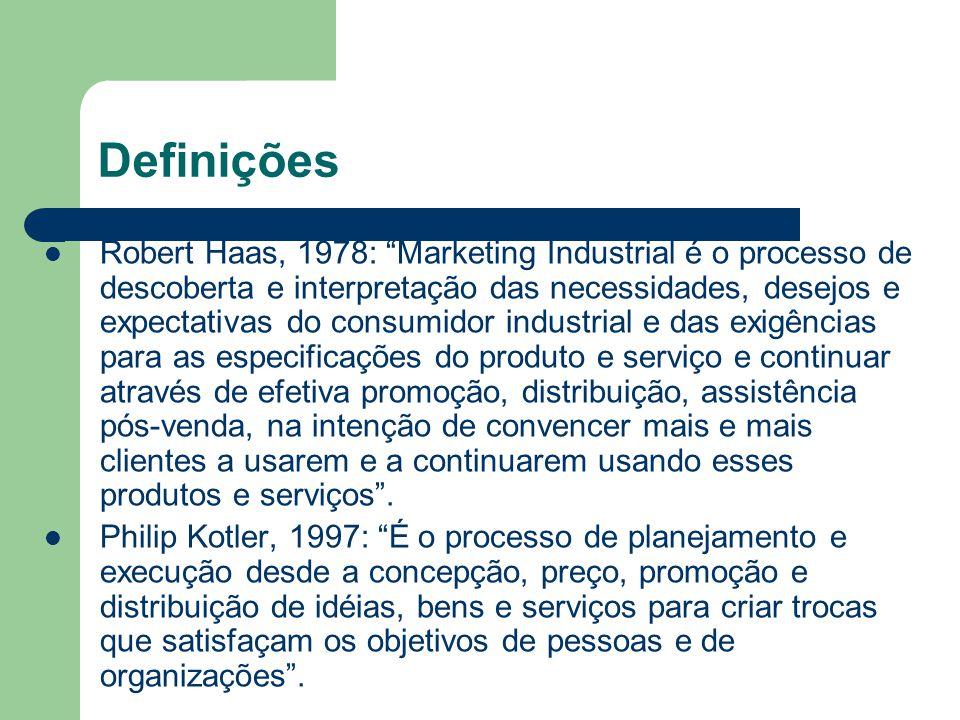 Definições Robert Haas, 1978: Marketing Industrial é o processo de descoberta e interpretação das necessidades, desejos e expectativas do consumidor i