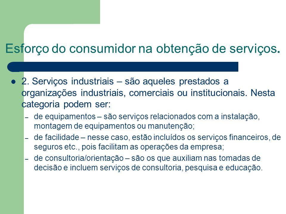 Esforço do consumidor na obtenção de serviços. 2. Serviços industriais – são aqueles prestados a organizações industriais, comerciais ou institucionai