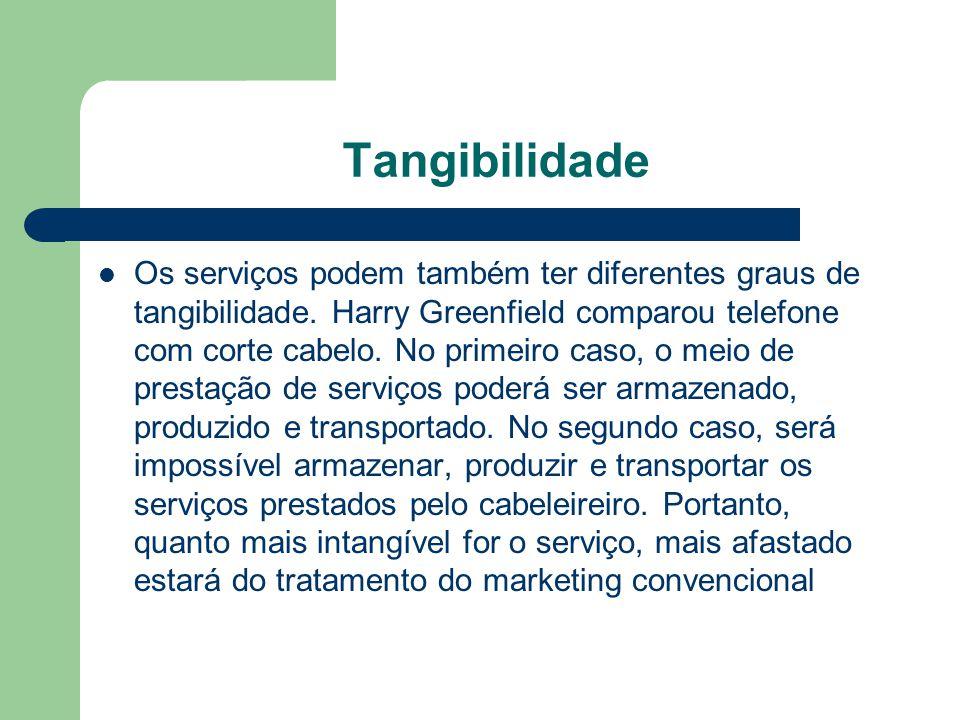 Tangibilidade Os serviços podem também ter diferentes graus de tangibilidade. Harry Greenfield comparou telefone com corte cabelo. No primeiro caso, o