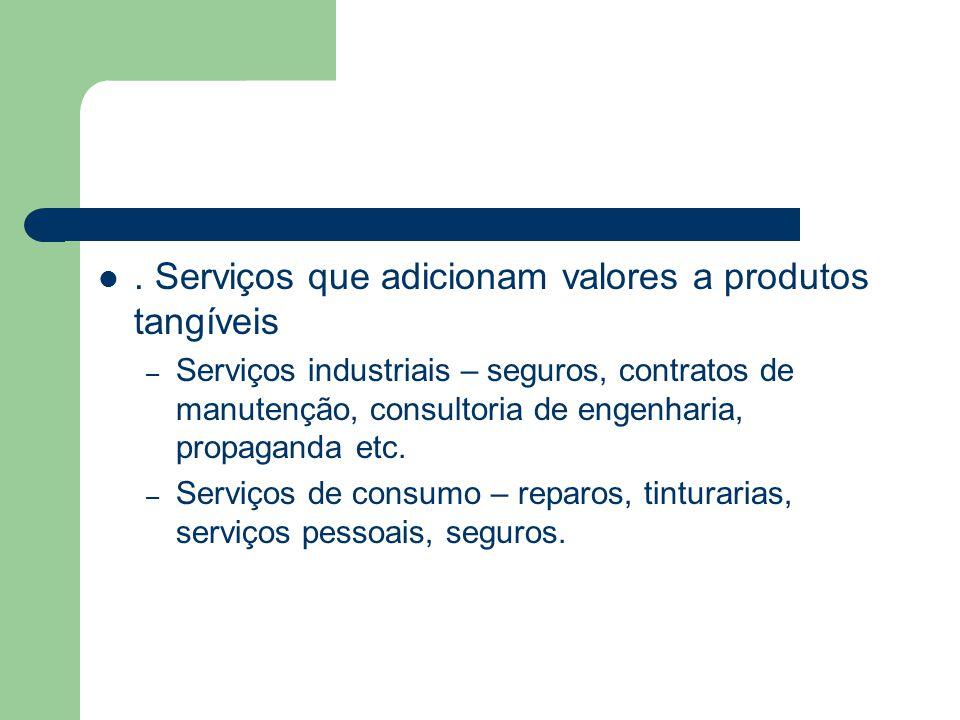 . Serviços que adicionam valores a produtos tangíveis – Serviços industriais – seguros, contratos de manutenção, consultoria de engenharia, propaganda