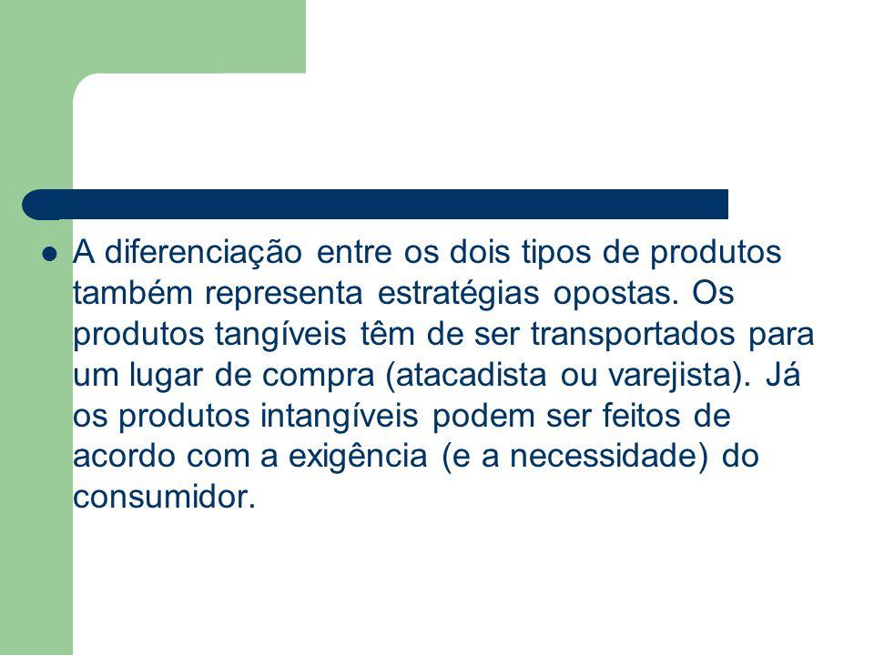 A diferenciação entre os dois tipos de produtos também representa estratégias opostas. Os produtos tangíveis têm de ser transportados para um lugar de