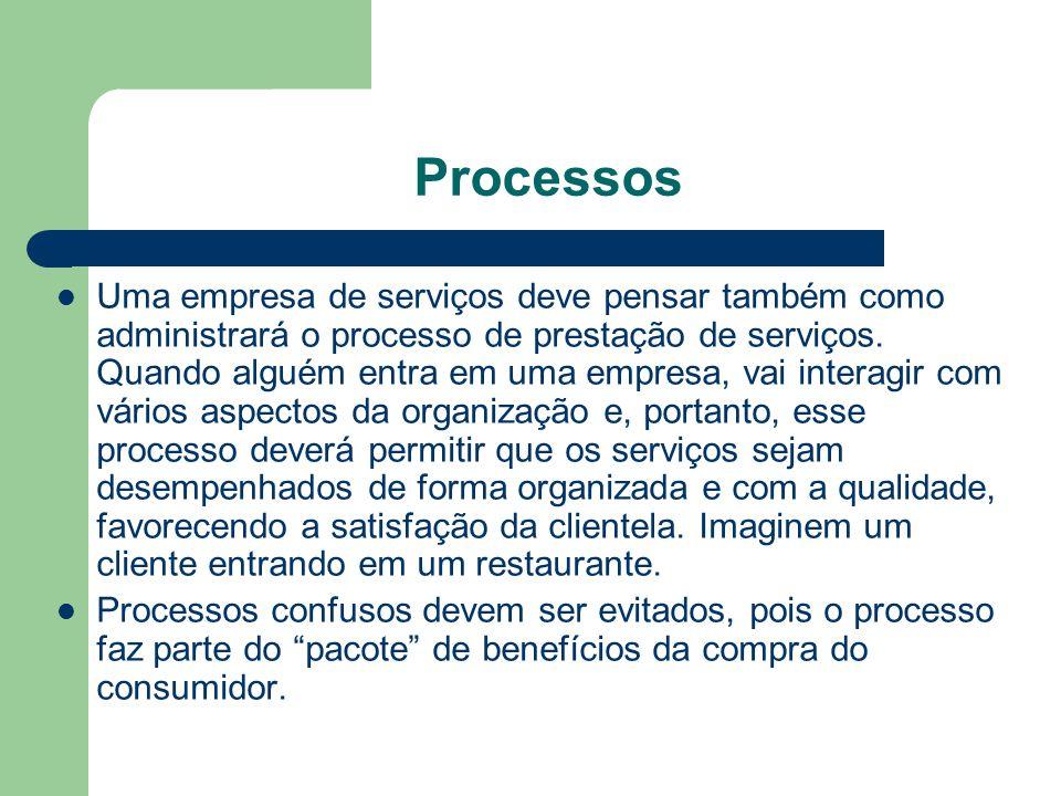 Processos Uma empresa de serviços deve pensar também como administrará o processo de prestação de serviços. Quando alguém entra em uma empresa, vai in