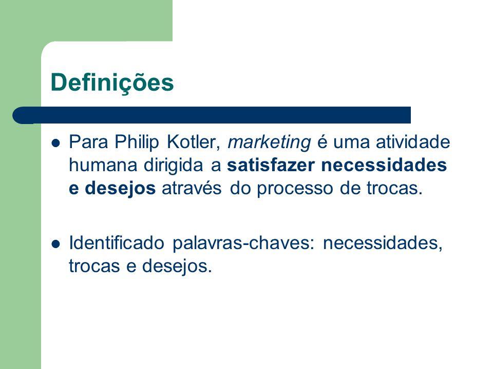 Definições Para Philip Kotler, marketing é uma atividade humana dirigida a satisfazer necessidades e desejos através do processo de trocas. Identifica