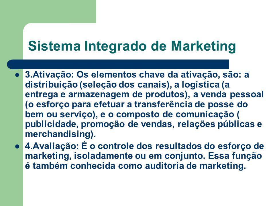 Sistema Integrado de Marketing 3.Ativação: Os elementos chave da ativação, são: a distribuição (seleção dos canais), a logística (a entrega e armazena