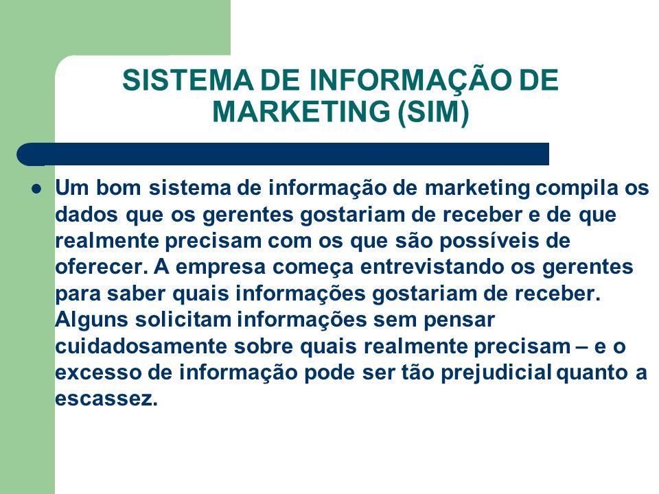SISTEMA DE INFORMAÇÃO DE MARKETING (SIM) Um bom sistema de informação de marketing compila os dados que os gerentes gostariam de receber e de que real