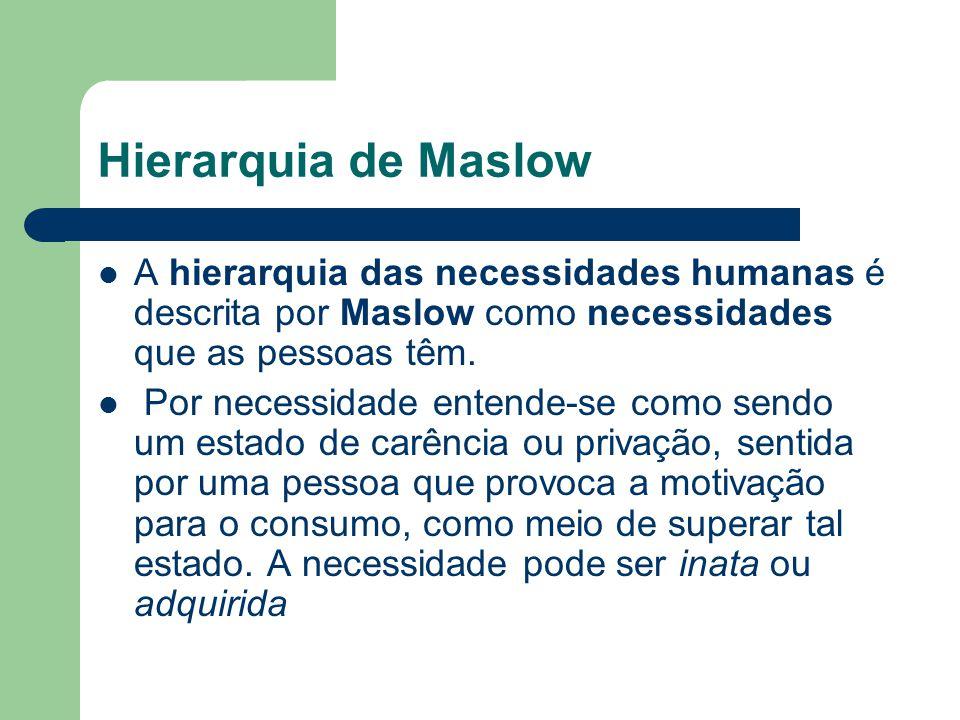 Hierarquia de Maslow A hierarquia das necessidades humanas é descrita por Maslow como necessidades que as pessoas têm. Por necessidade entende-se como