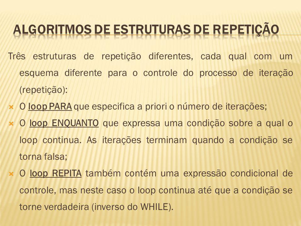A Sintaxe da estrutura de repetição PARA..