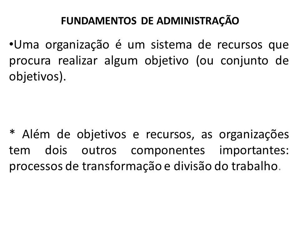 FUNDAMENTOS DE ADMINISTRAÇÃO Uma organização é um sistema de recursos que procura realizar algum objetivo (ou conjunto de objetivos).