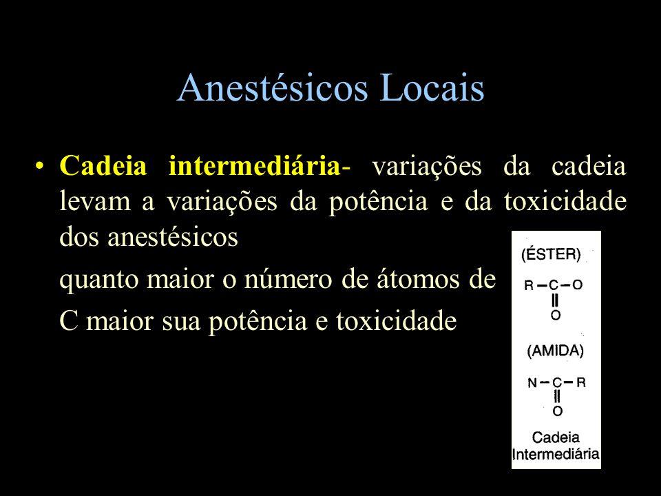 Anestésicos Locais Cadeia intermediária- variações da cadeia levam a variações da potência e da toxicidade dos anestésicos quanto maior o número de át