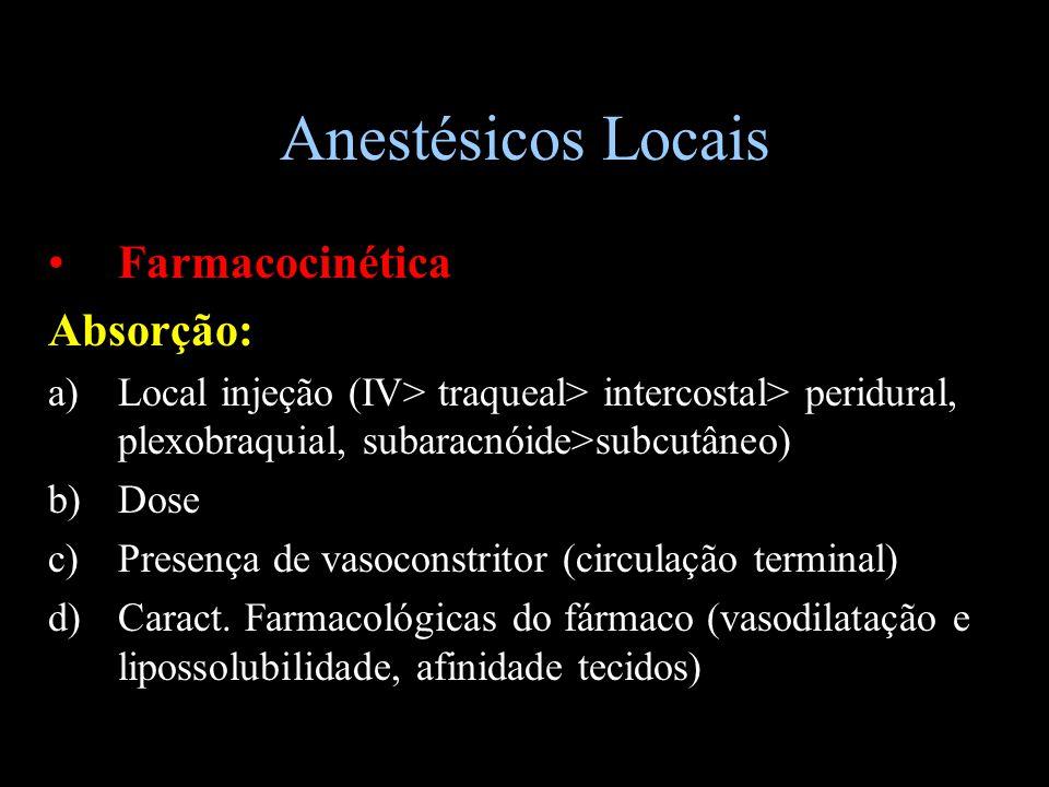 Anestésicos Locais Farmacocinética Absorção: a)Local injeção (IV> traqueal> intercostal> peridural, plexobraquial, subaracnóide>subcutâneo) b)Dose c)P