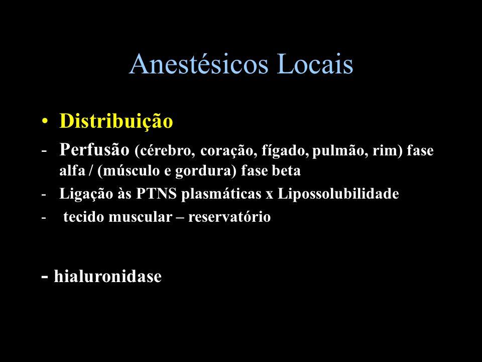 Anestésicos Locais Distribuição -Perfusão (cérebro, coração, fígado, pulmão, rim) fase alfa / (músculo e gordura) fase beta -Ligação às PTNS plasmátic