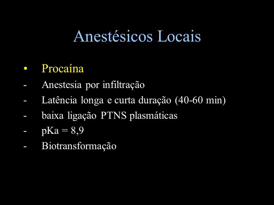 Anestésicos Locais Procaína -Anestesia por infiltração -Latência longa e curta duração (40-60 min) -baixa ligação PTNS plasmáticas -pKa = 8,9 -Biotran